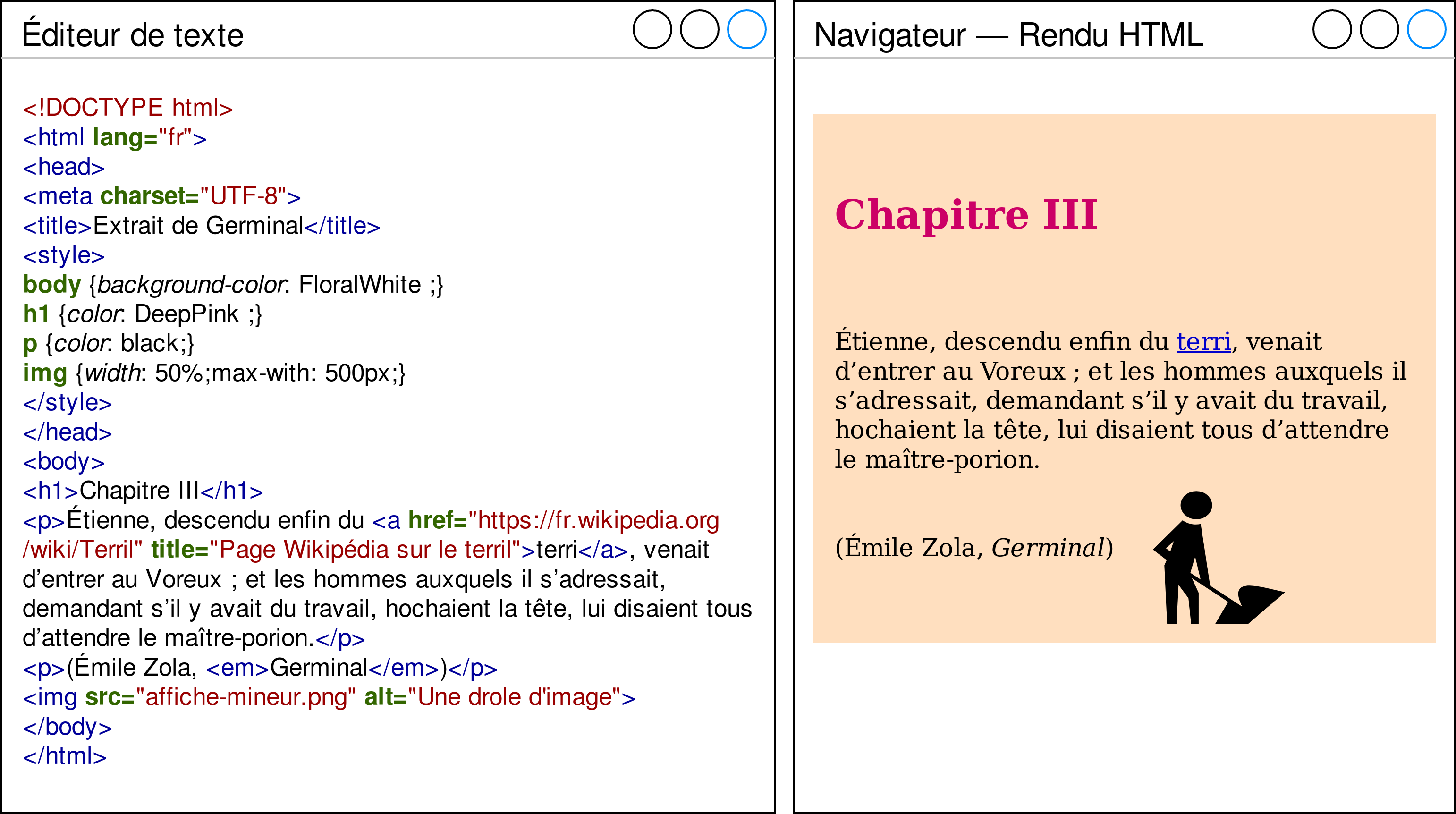TEX/images/html-mineur.png