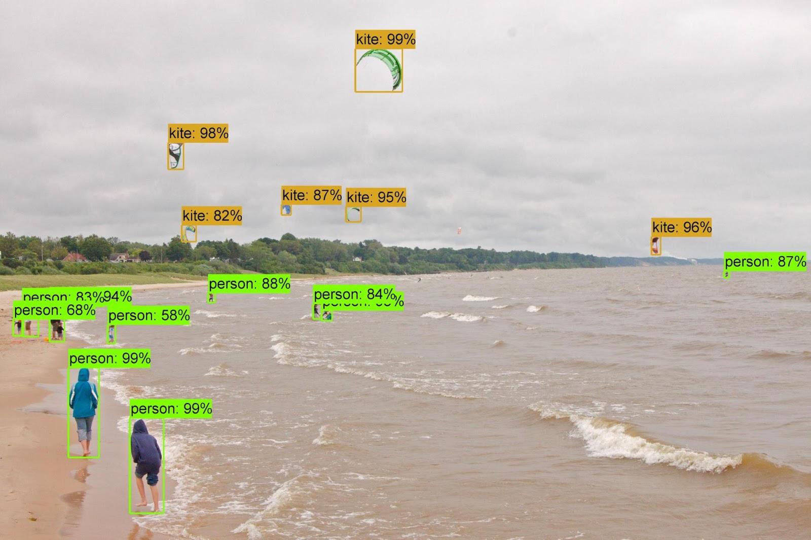 figures/ia/google_vision.jpg