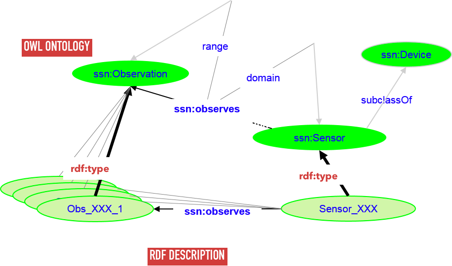figures/domain_range_inference_2.png