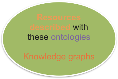 figures/knowledgeGraph.png