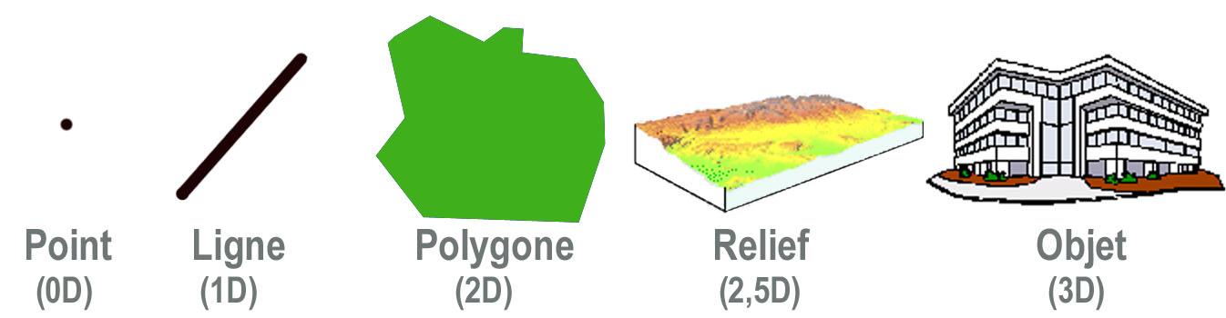 static/R-webinars/geospatial-data-presentation/images/DatendimensionenImGIS.jpg