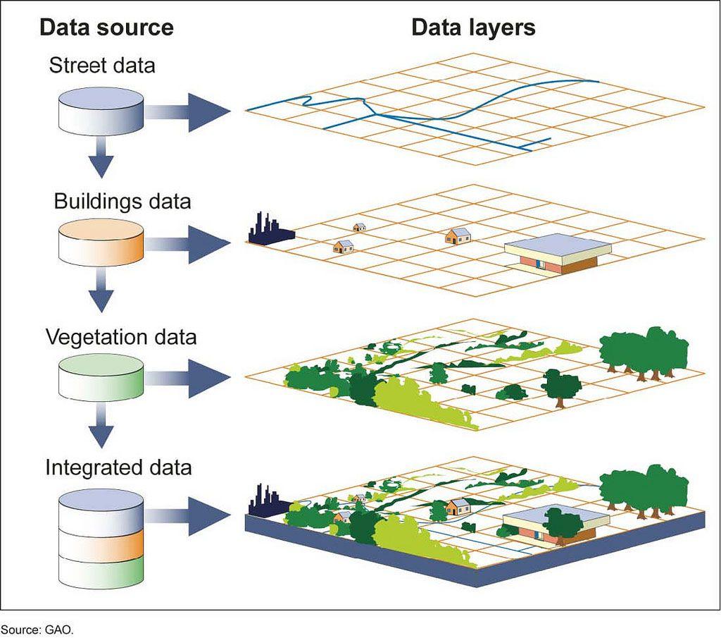 static/R-webinars/geospatial-data-presentation/images/dataLayers_32282.jpg