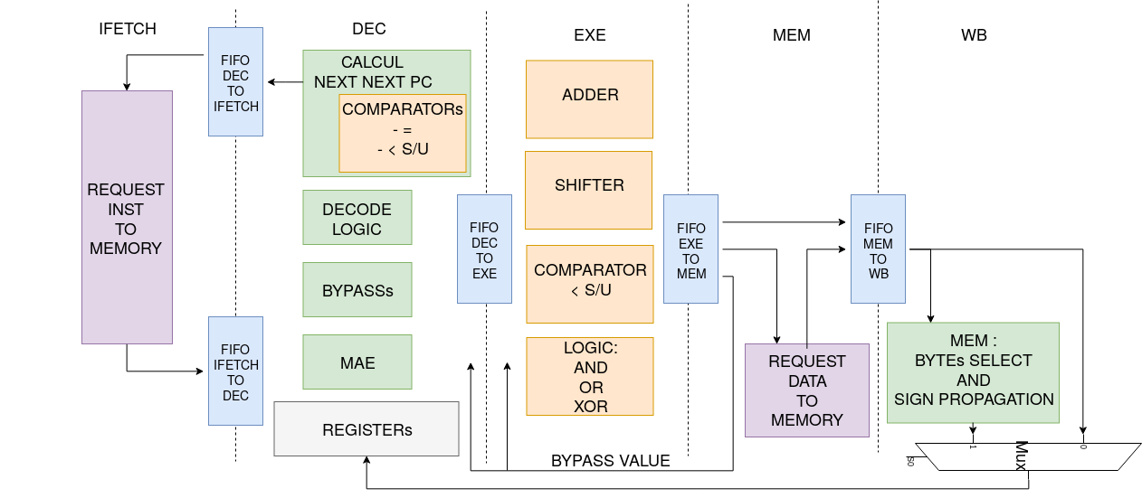docs/schematic/simple_overview/simple_overview.png