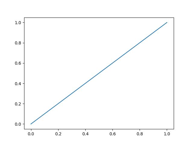 tests/data/matplotlib_firefox.png