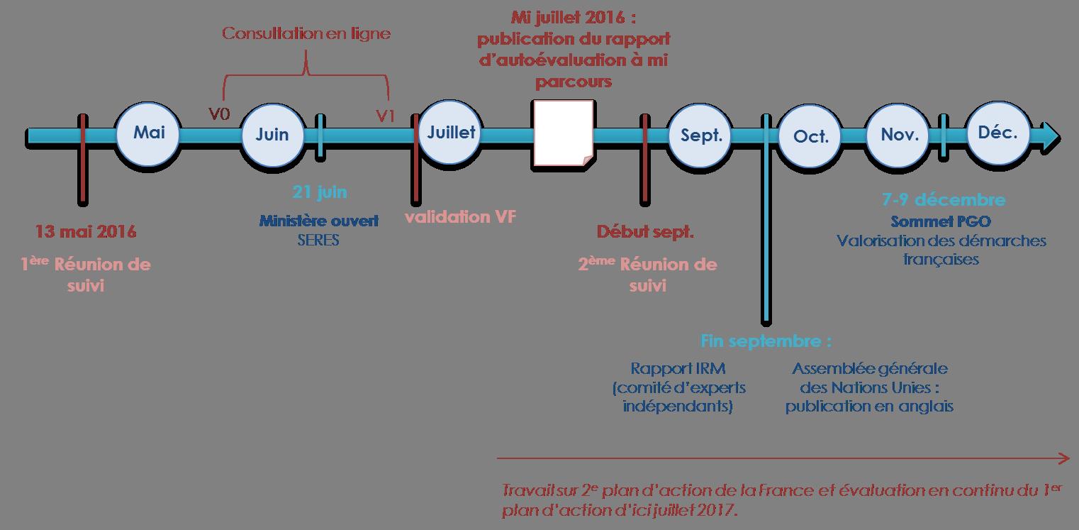 assets/ogp-timeline-france-ter.png