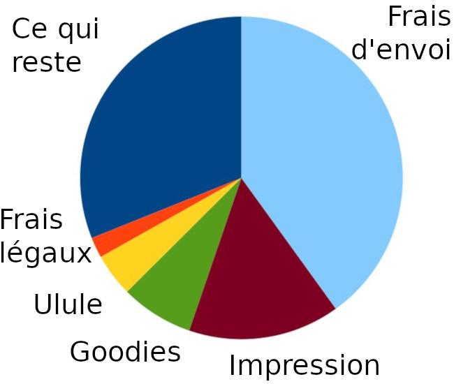 content/le-web/4-droit-d-auteur/laurel-camembert.jpg