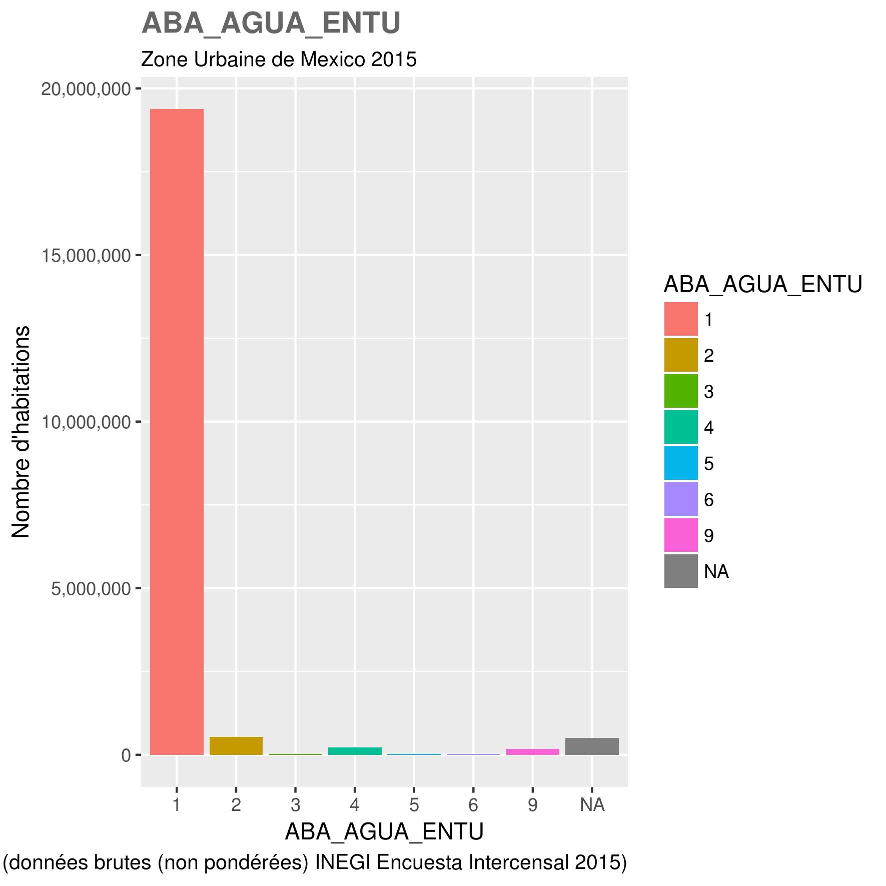 docs/images/ZUM_toutes_variables/2015_ZUM_ABA_AGUA_ENTU.png