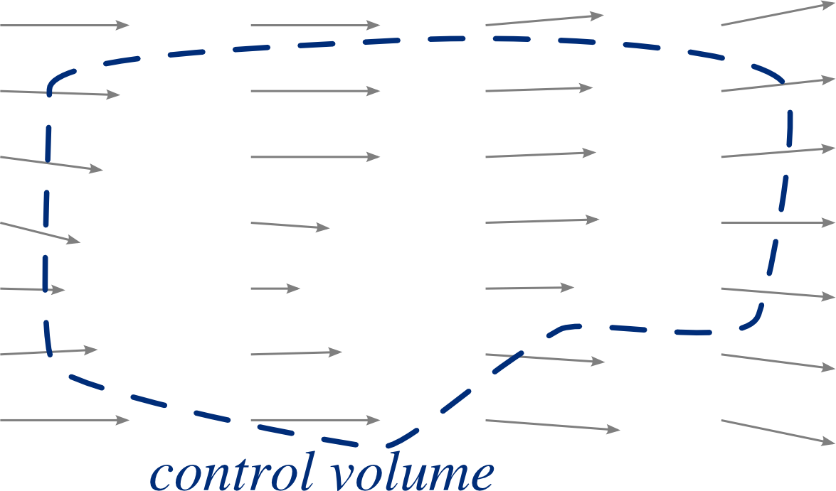 3/images/concept_control_volume_system2.png