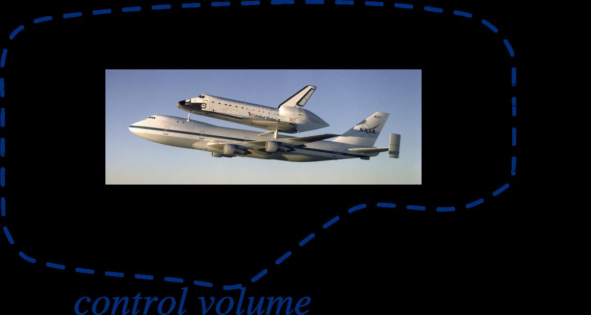2/illustrations/controlvolumes/cv4.png
