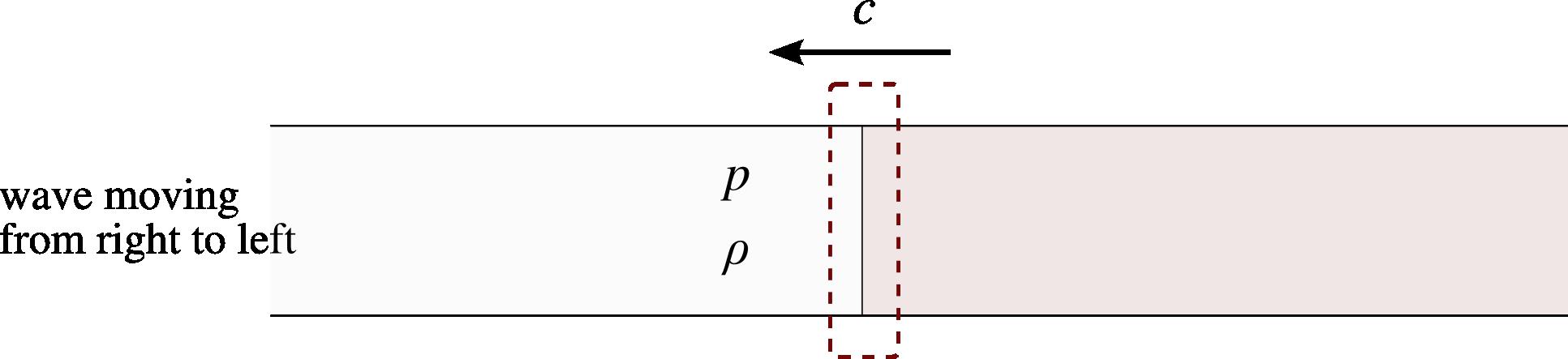 9/images/pressure_wave_0.png