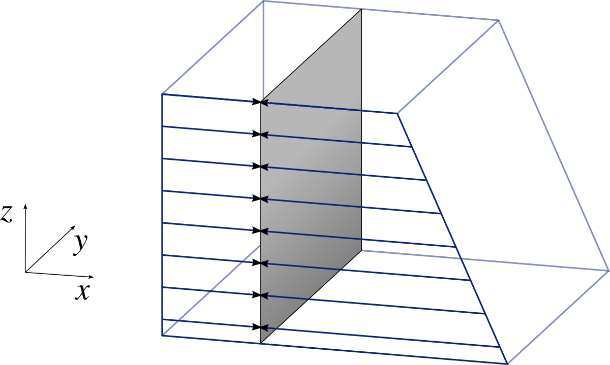 1/images/pressure_distribution_plate.png