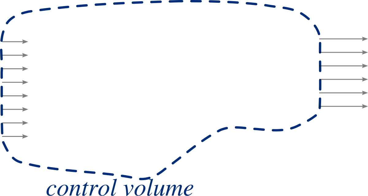 2/illustrations/controlvolumes/cv3.png