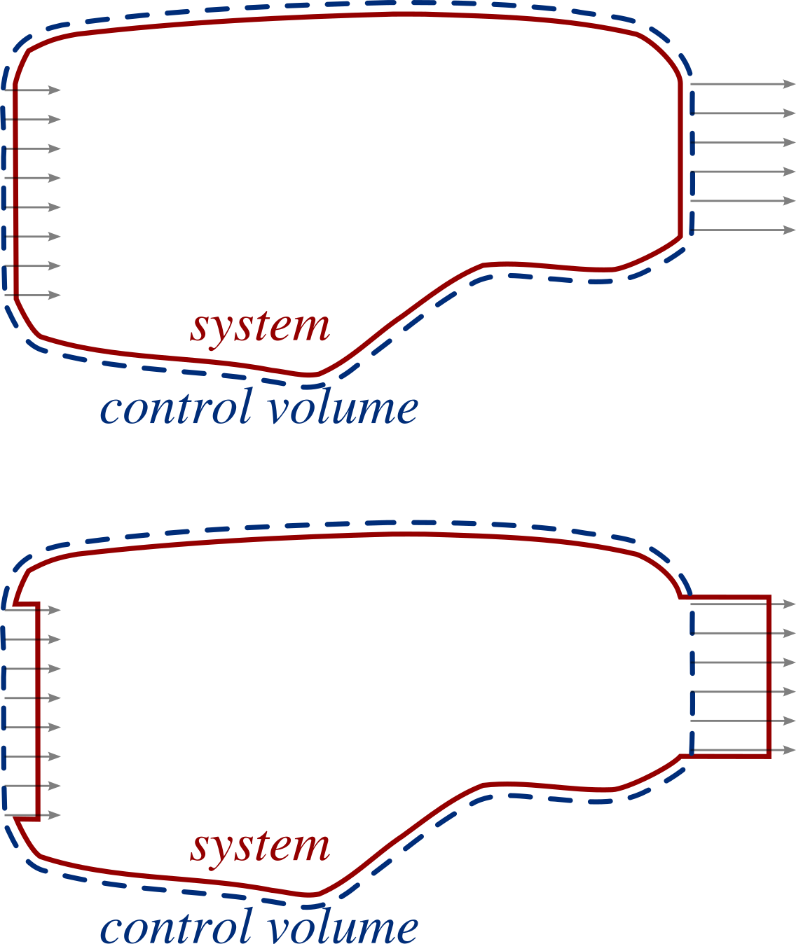 2/images/concept_control_volume_system_simple.png