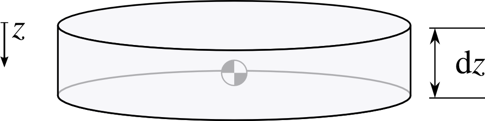 4/images/cylindrical_fluid_element_0.png