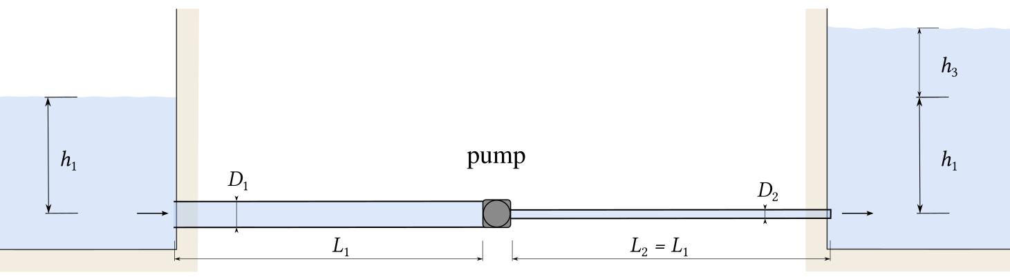 M2_customize_assignments/script_input-example/assgnt3/pumping_water_figure.png