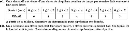 data/ex/cinquiemes/img/statistiques.png