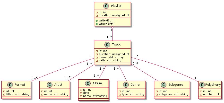 doc/uml/UML.png