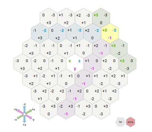gnu3/img/catan/hexgrid.png